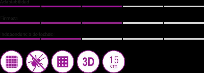 ekorroll simbolos