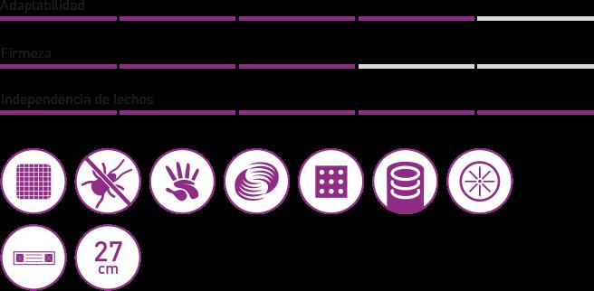 elegance simbolos