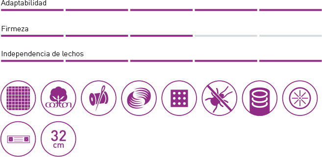 marfil simbolos